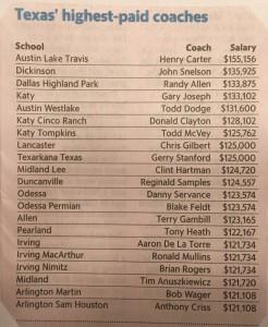 Texas High School Coaching Salaries dan skognes motivation blogger speaker teacher trainer coach educator